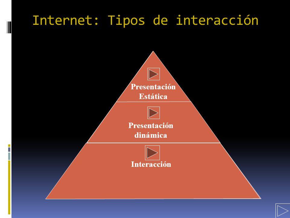 Internet: Tipos de interacción