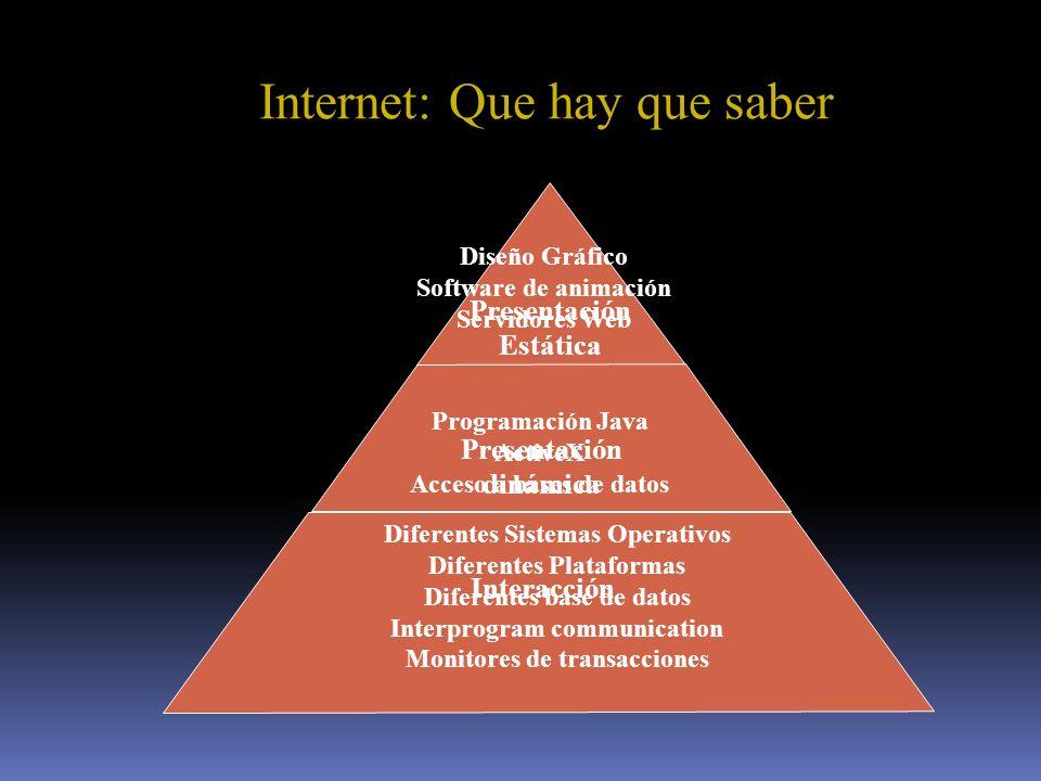 Internet: Que hay que saber