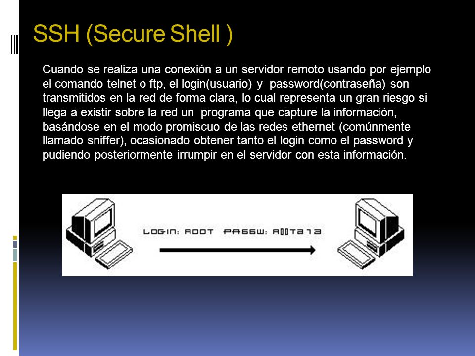 SSH (Secure Shell )