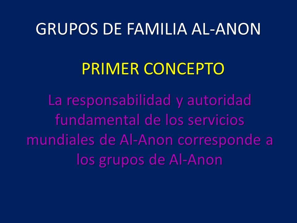 GRUPOS DE FAMILIA AL-ANON