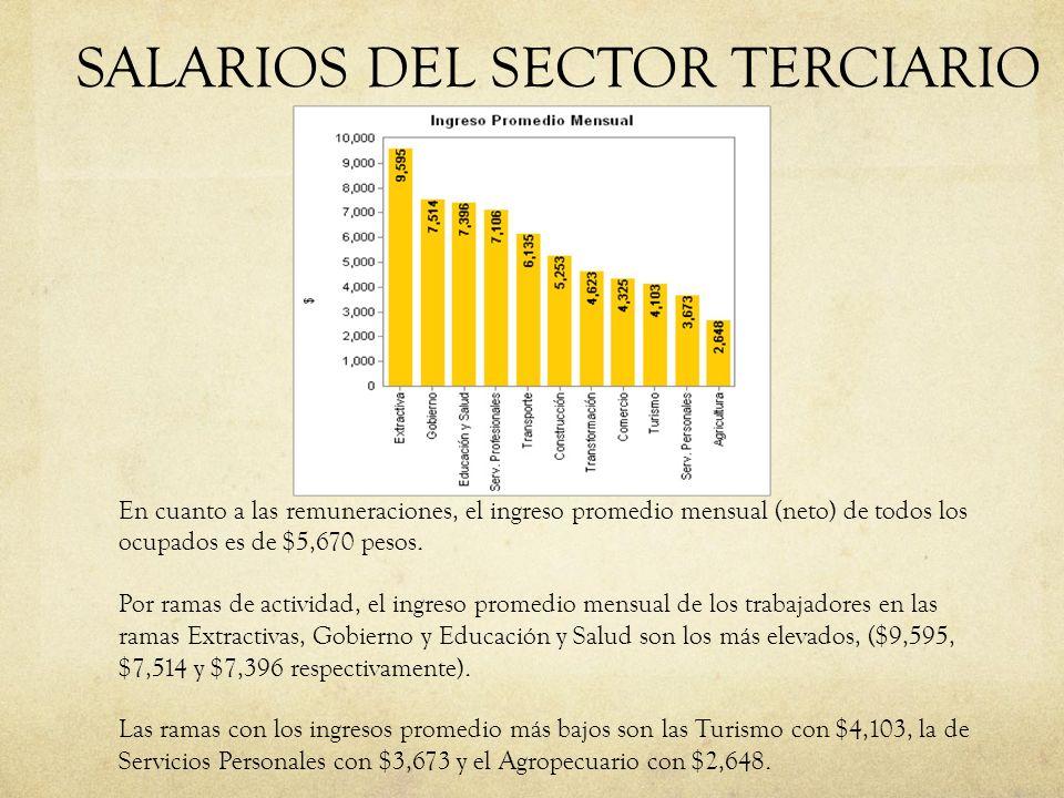 SALARIOS DEL SECTOR TERCIARIO