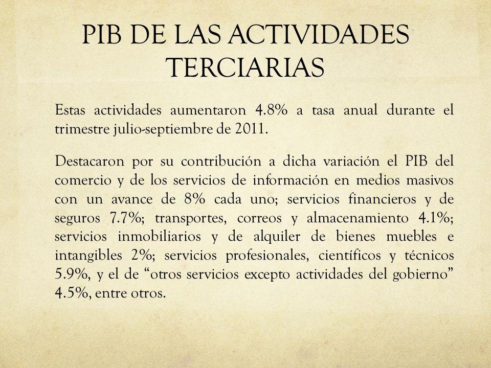 PIB DE LAS ACTIVIDADES TERCIARIAS