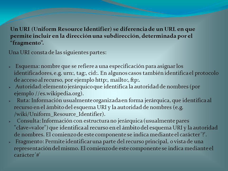 Un URI (Uniform Resource Identifier) se diferencia de un URL en que permite incluir en la dirección una subdirección, determinada por el fragmento .