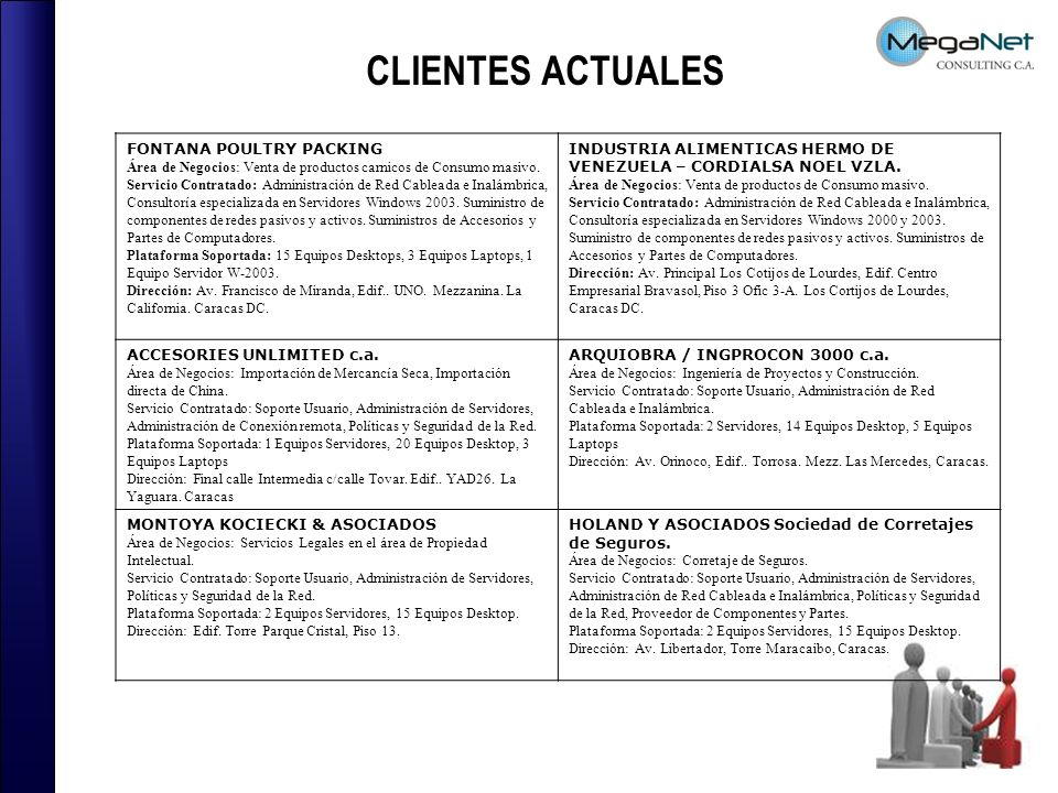 CLIENTES ACTUALES FONTANA POULTRY PACKING