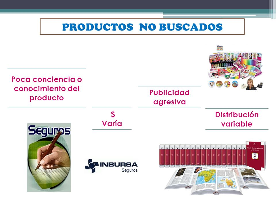 Poca conciencia o conocimiento del producto Distribución variable