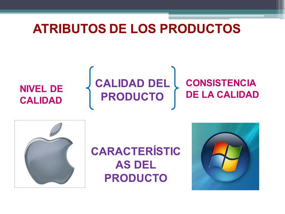 ATRIBUTOS DE LOS PRODUCTOS CARACTERÍSTICAS DEL PRODUCTO