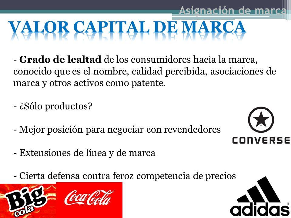 VALOR CAPITAL DE MARCA Asignación de marca