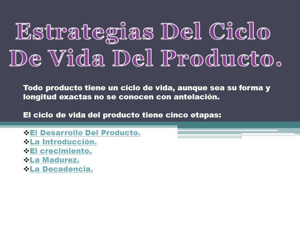 Estrategias Del Ciclo De Vida Del Producto.