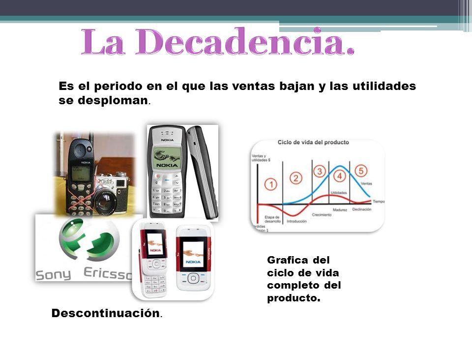 La Decadencia. Es el periodo en el que las ventas bajan y las utilidades se desploman. Grafica del ciclo de vida completo del producto.