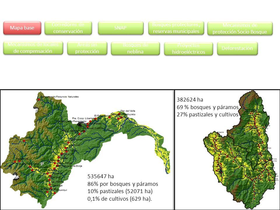 27% pastizales y cultivos