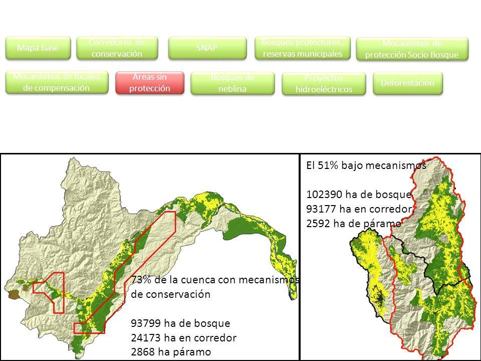 73% de la cuenca con mecanismos de conservación 93799 ha de bosque