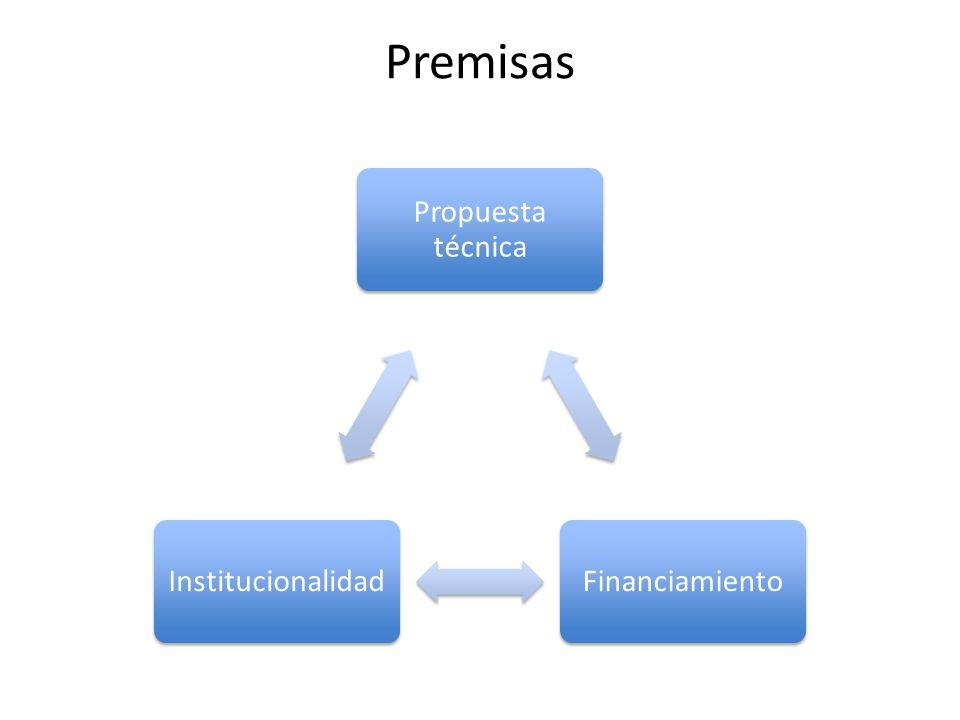 Premisas Propuesta técnica Financiamiento Institucionalidad