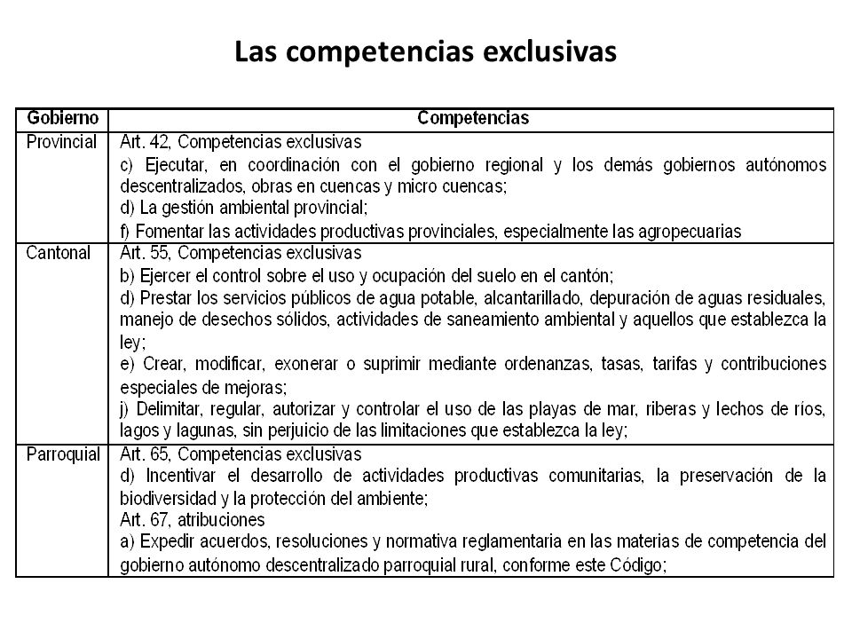 Las competencias exclusivas