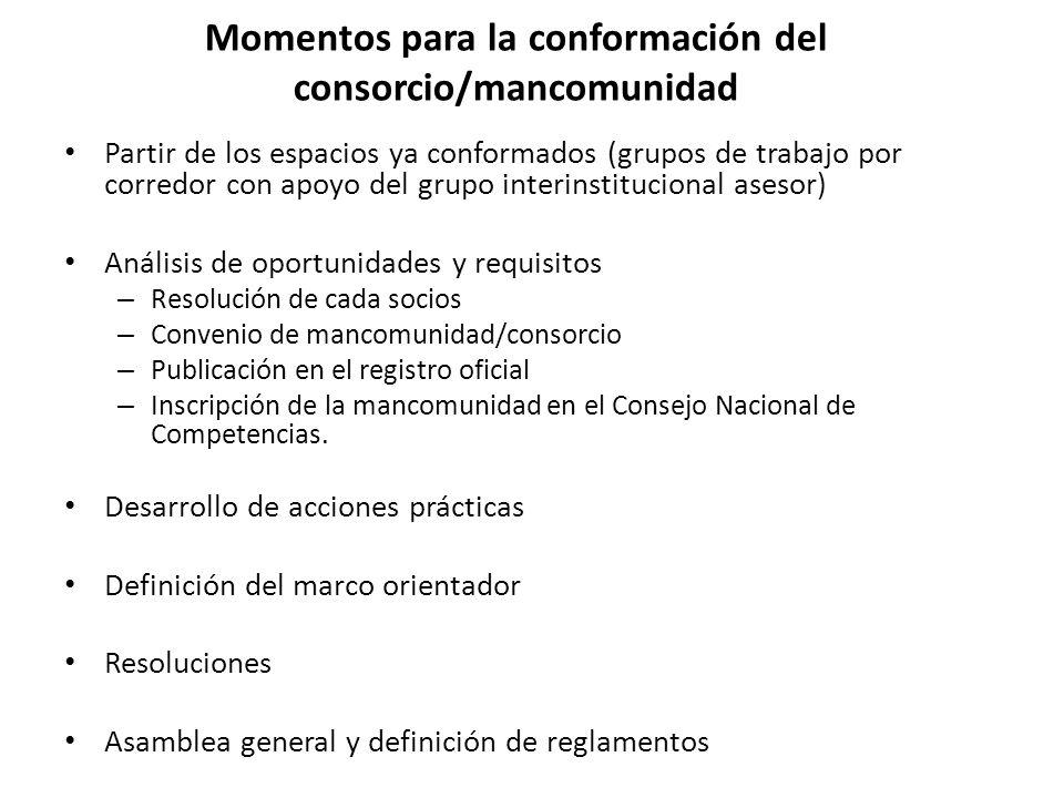 Momentos para la conformación del consorcio/mancomunidad