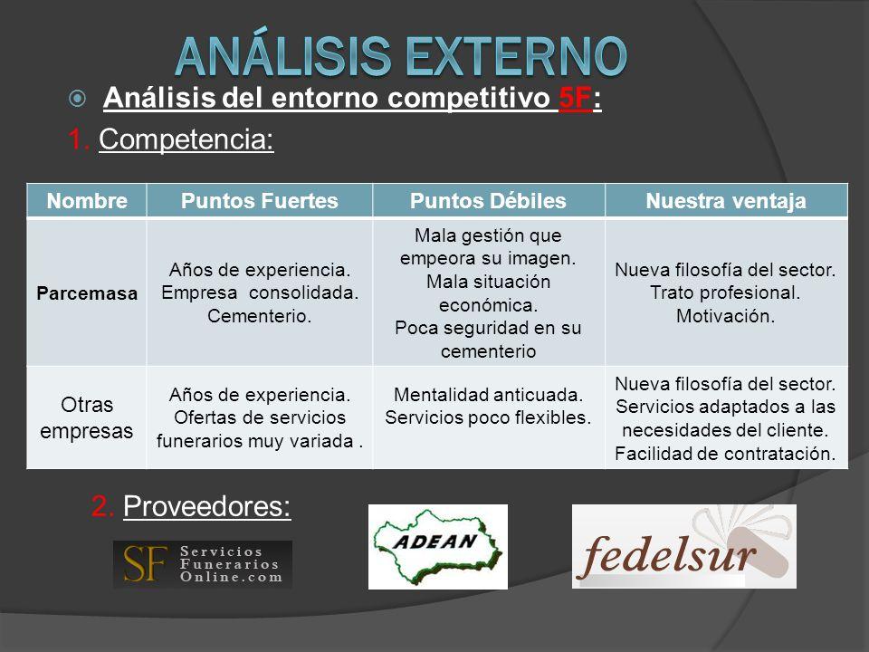 Análisis externo Análisis del entorno competitivo 5F: 1. Competencia: