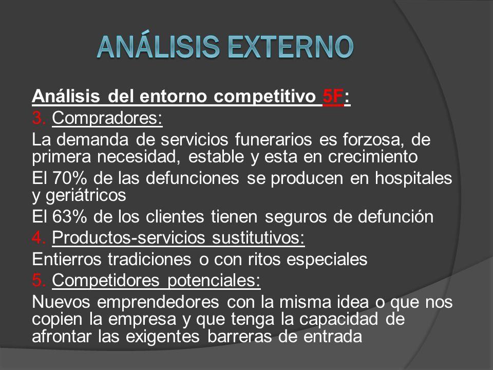 Análisis externo Análisis del entorno competitivo 5F: 3. Compradores: