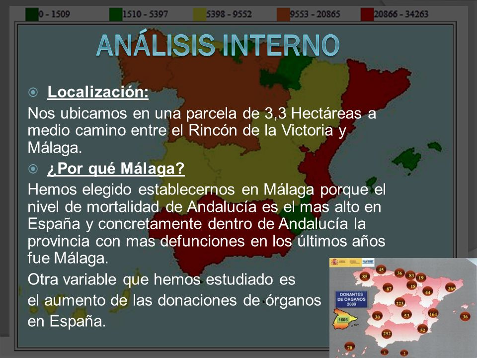 Análisis interno Localización: