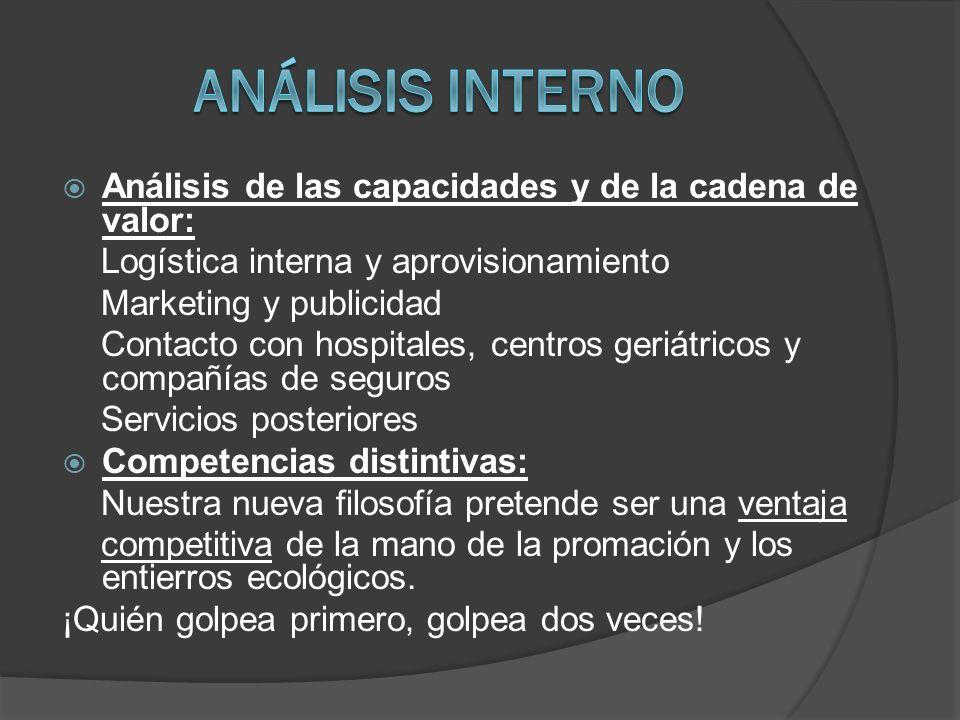 Análisis Interno Análisis de las capacidades y de la cadena de valor: