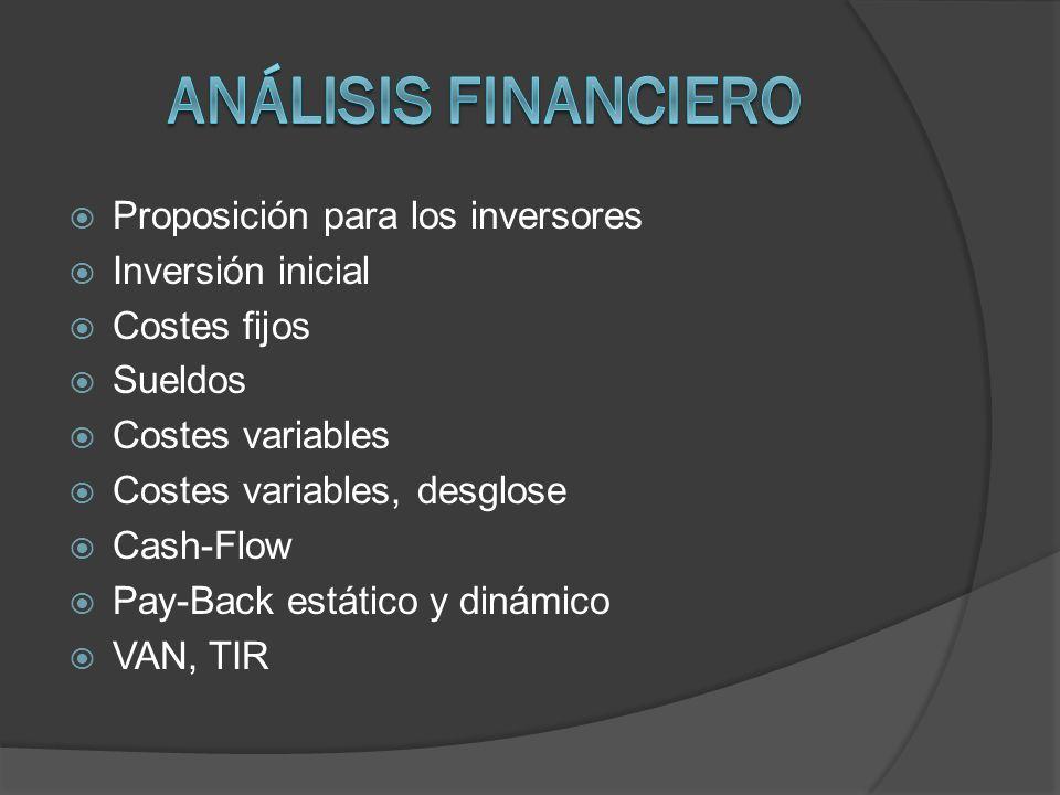 Análisis financiero Proposición para los inversores Inversión inicial