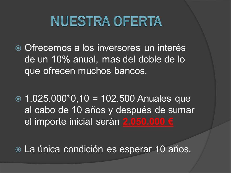 NUESTRA OFERTA Ofrecemos a los inversores un interés de un 10% anual, mas del doble de lo que ofrecen muchos bancos.