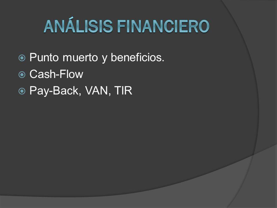 Análisis financiero Punto muerto y beneficios. Cash-Flow