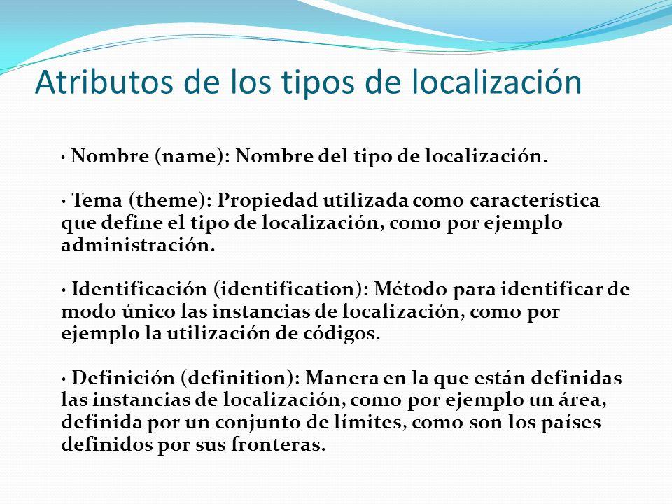 Atributos de los tipos de localización