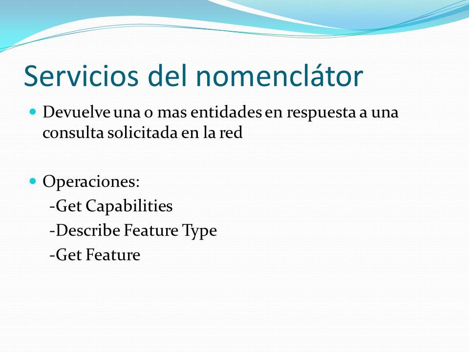 Servicios del nomenclátor