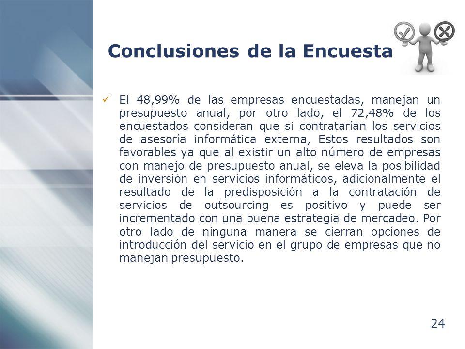 Conclusiones de la Encuesta