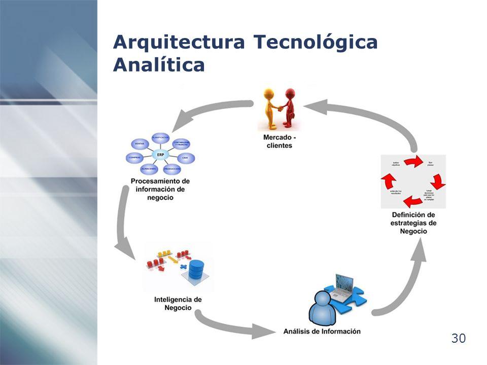 Arquitectura Tecnológica Analítica