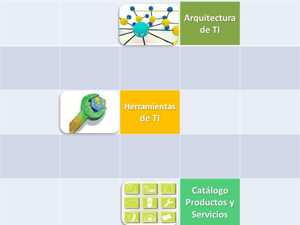 Catálogo Productos y Servicios