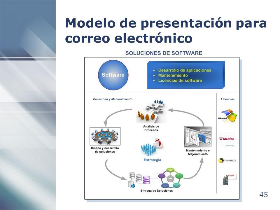 Modelo de presentación para correo electrónico