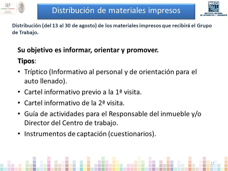 Distribución de materiales impresos