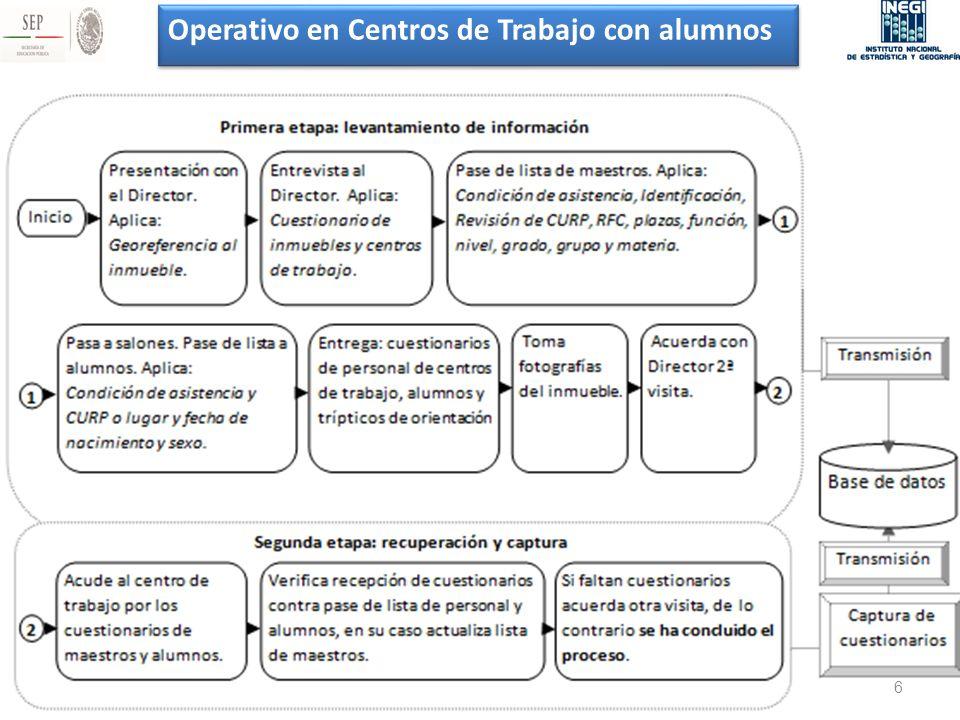 Operativo en Centros de Trabajo con alumnos