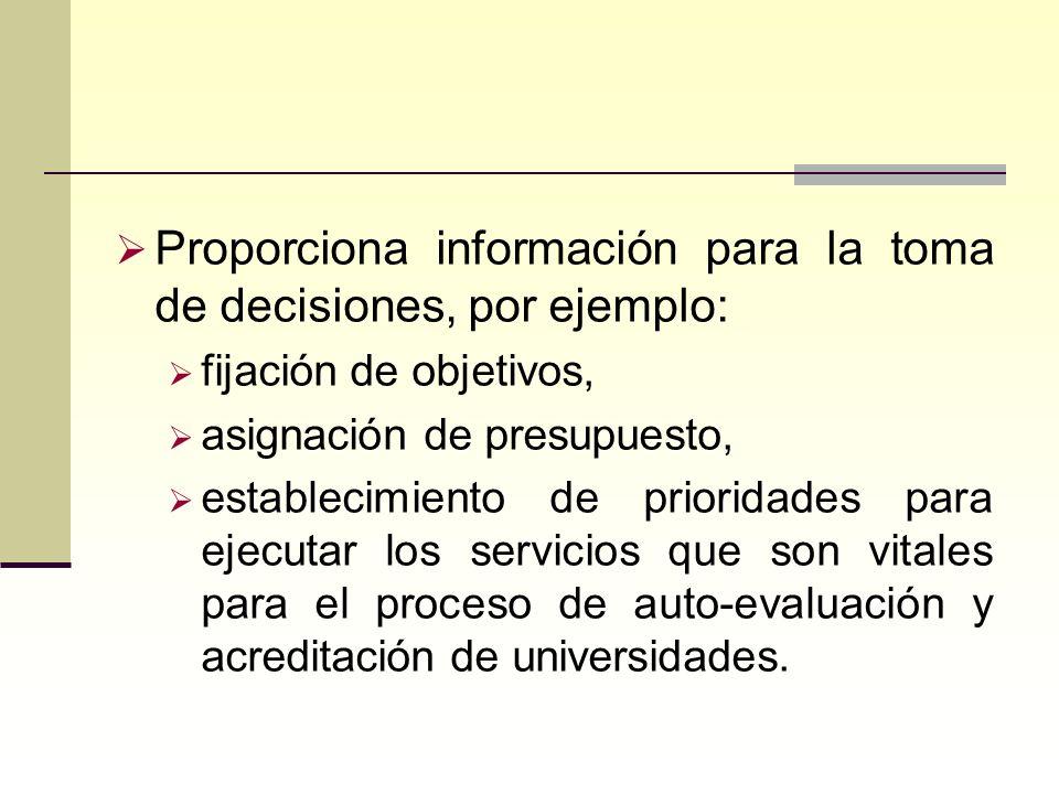 Proporciona información para la toma de decisiones, por ejemplo: