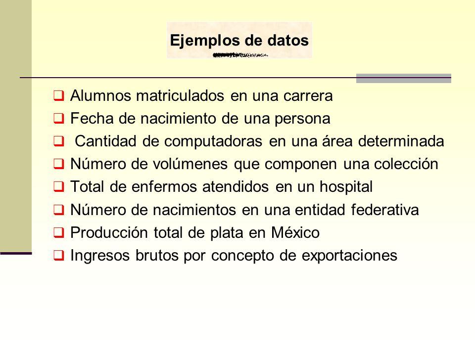 Ejemplos de datos Alumnos matriculados en una carrera. Fecha de nacimiento de una persona. Cantidad de computadoras en una área determinada.