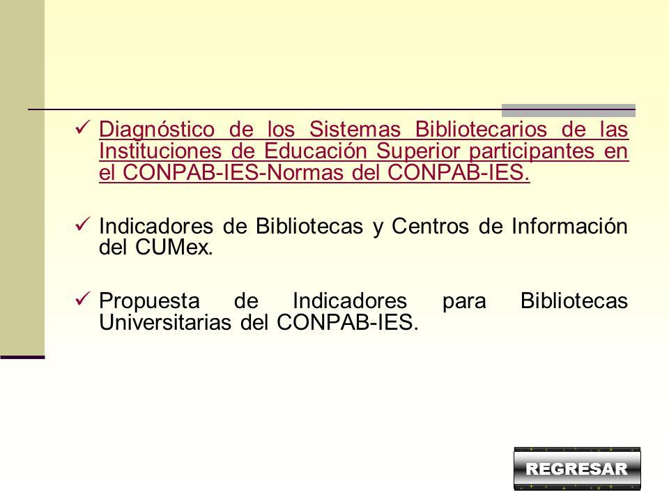 Indicadores de Bibliotecas y Centros de Información del CUMex.