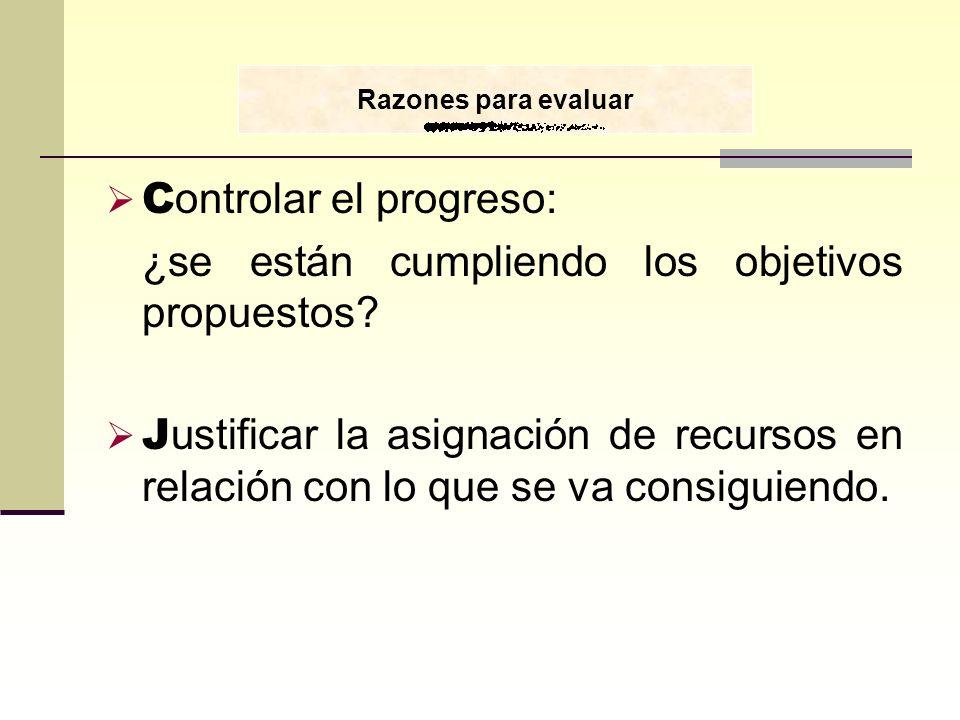 Controlar el progreso: ¿se están cumpliendo los objetivos propuestos