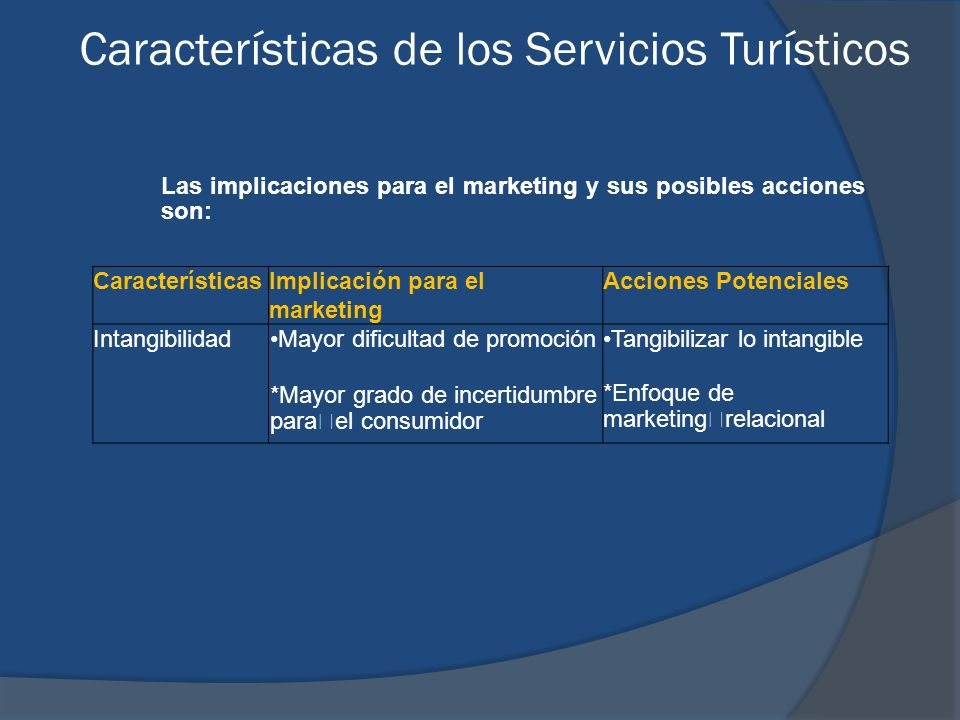 Características de los Servicios Turísticos
