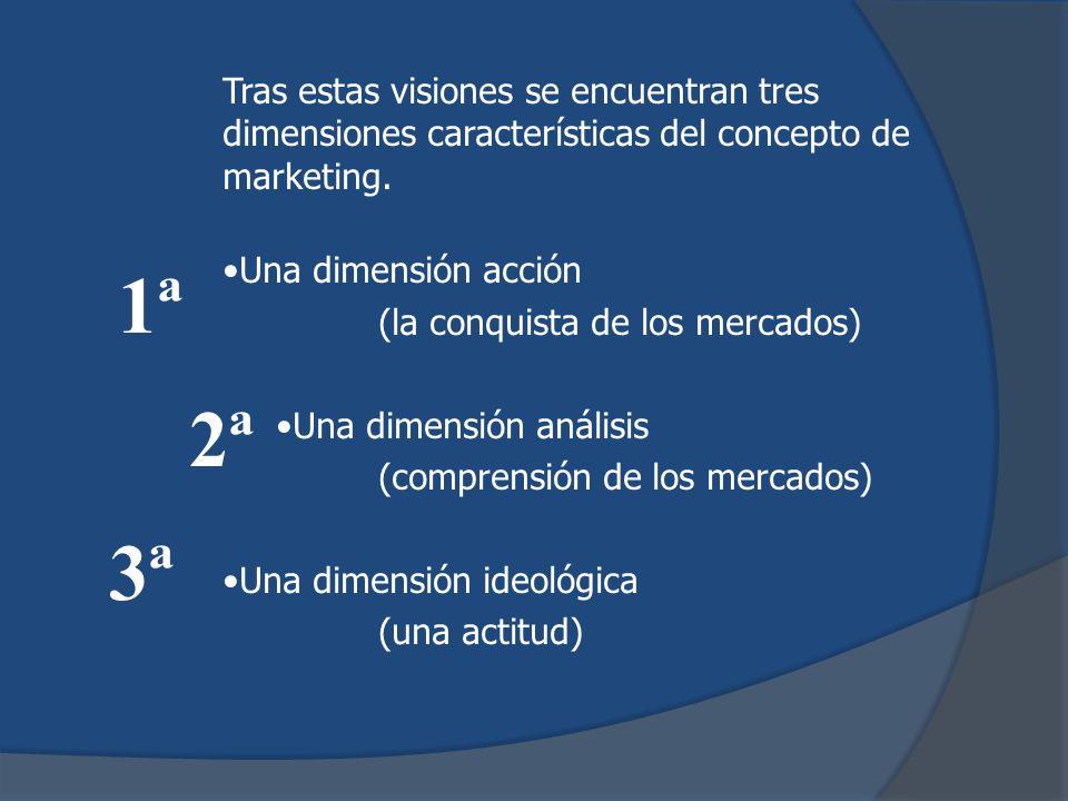 Tras estas visiones se encuentran tres dimensiones características del concepto de marketing.