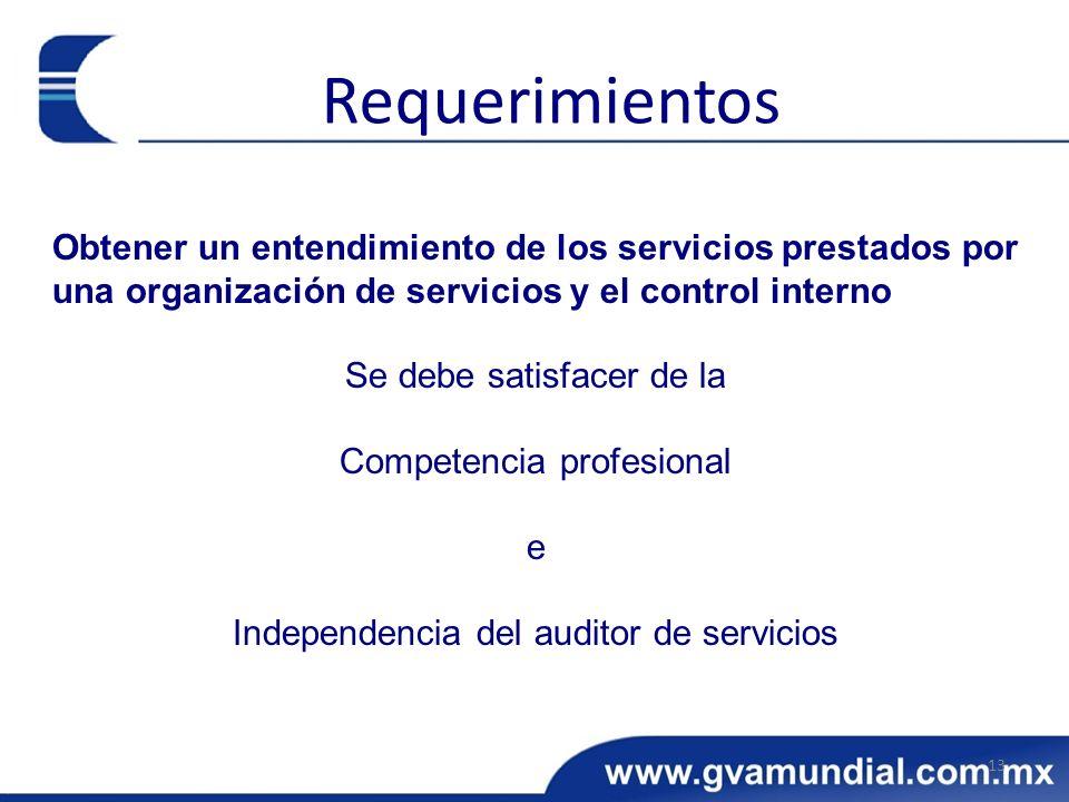 Requerimientos Obtener un entendimiento de los servicios prestados por una organización de servicios y el control interno.