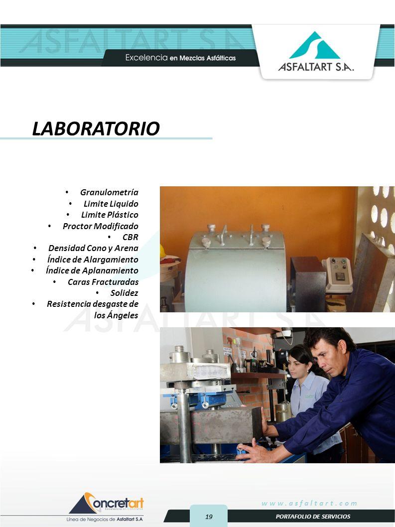 LABORATORIO Granulometría Limite Liquido Limite Plástico