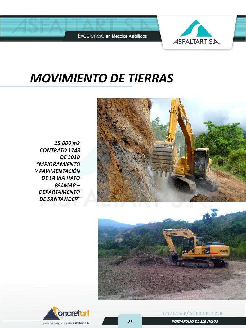 MOVIMIENTO DE TIERRAS 25.000 m3