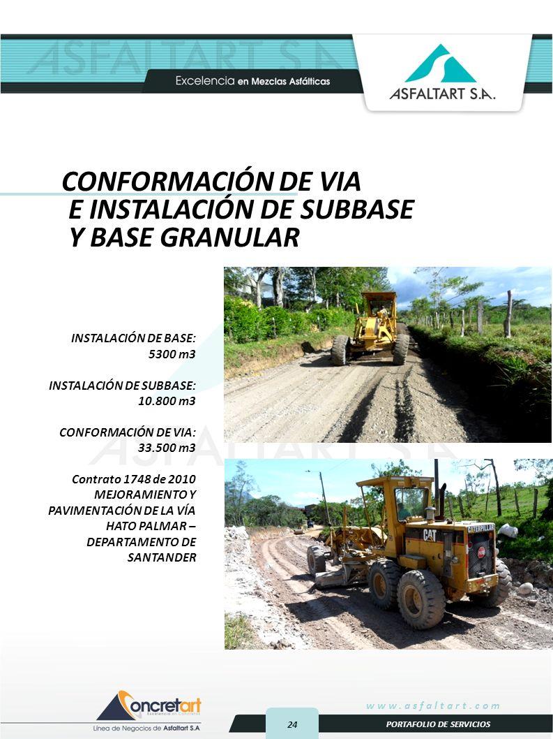 E INSTALACIÓN DE SUBBASE Y BASE GRANULAR