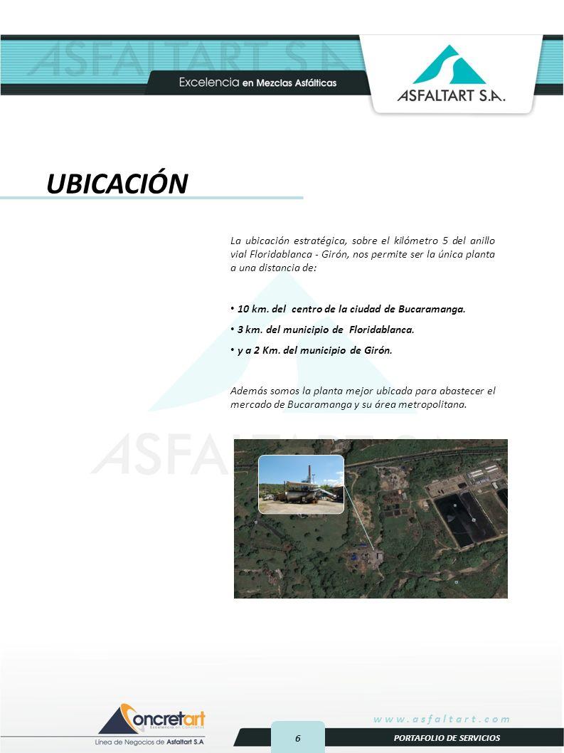 UBICACIÓN La ubicación estratégica, sobre el kilómetro 5 del anillo vial Floridablanca - Girón, nos permite ser la única planta a una distancia de:
