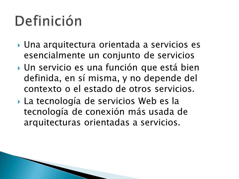 Definición Una arquitectura orientada a servicios es esencialmente un conjunto de servicios.