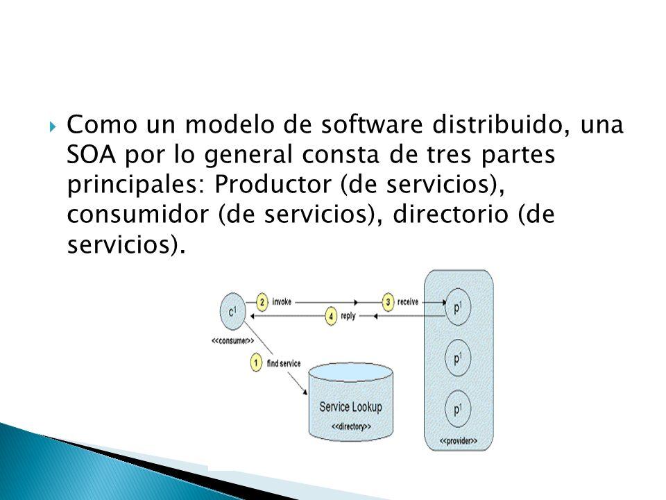 Como un modelo de software distribuido, una SOA por lo general consta de tres partes principales: Productor (de servicios), consumidor (de servicios), directorio (de servicios).