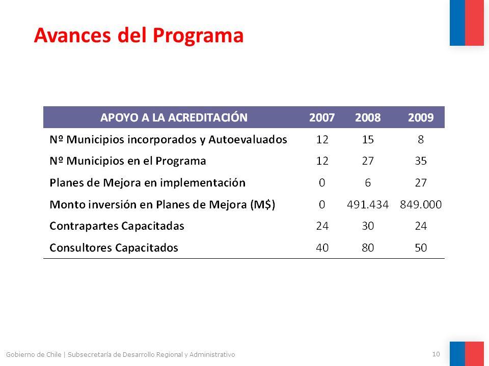 Avances del Programa Gobierno de Chile | Subsecretaría de Desarrollo Regional y Administrativo 10