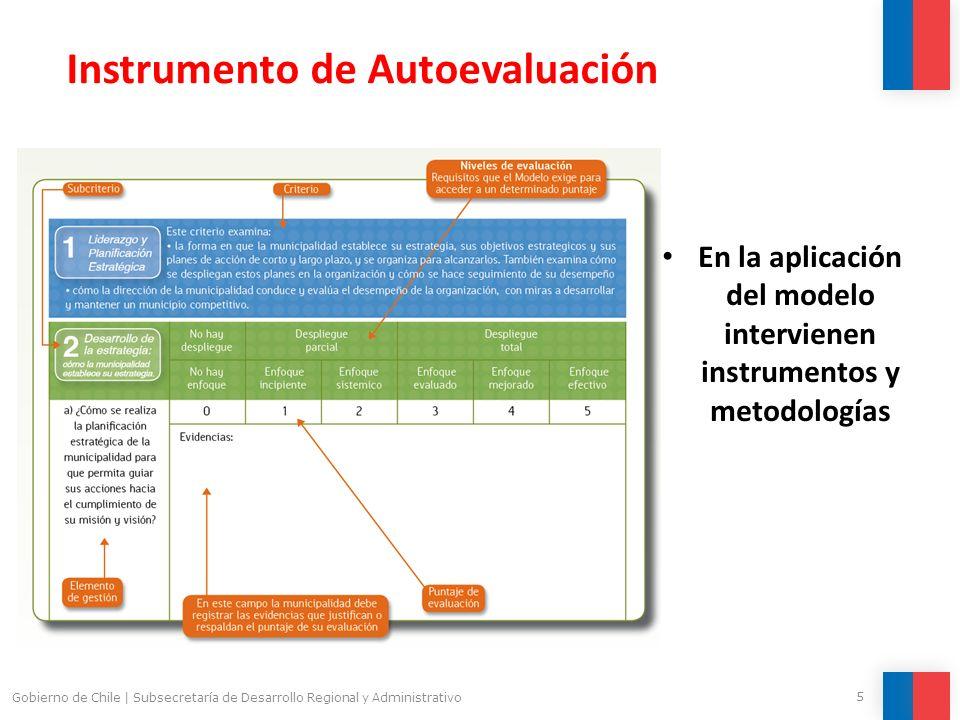 En la aplicación del modelo intervienen instrumentos y metodologías