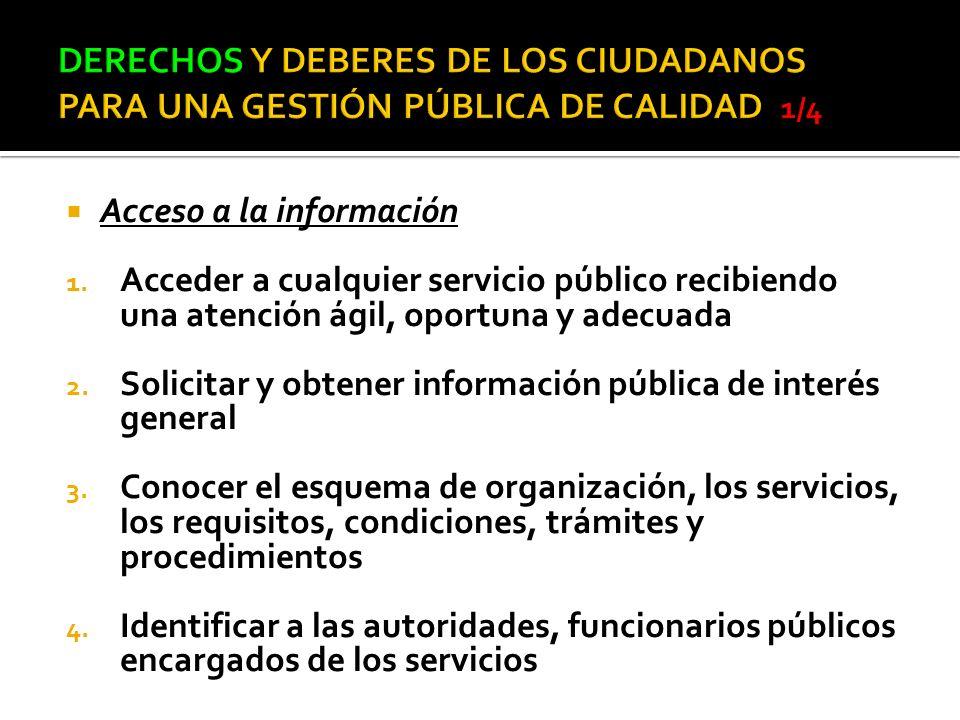 DERECHOS Y DEBERES DE LOS CIUDADANOS PARA UNA GESTIÓN PÚBLICA DE CALIDAD 1/4