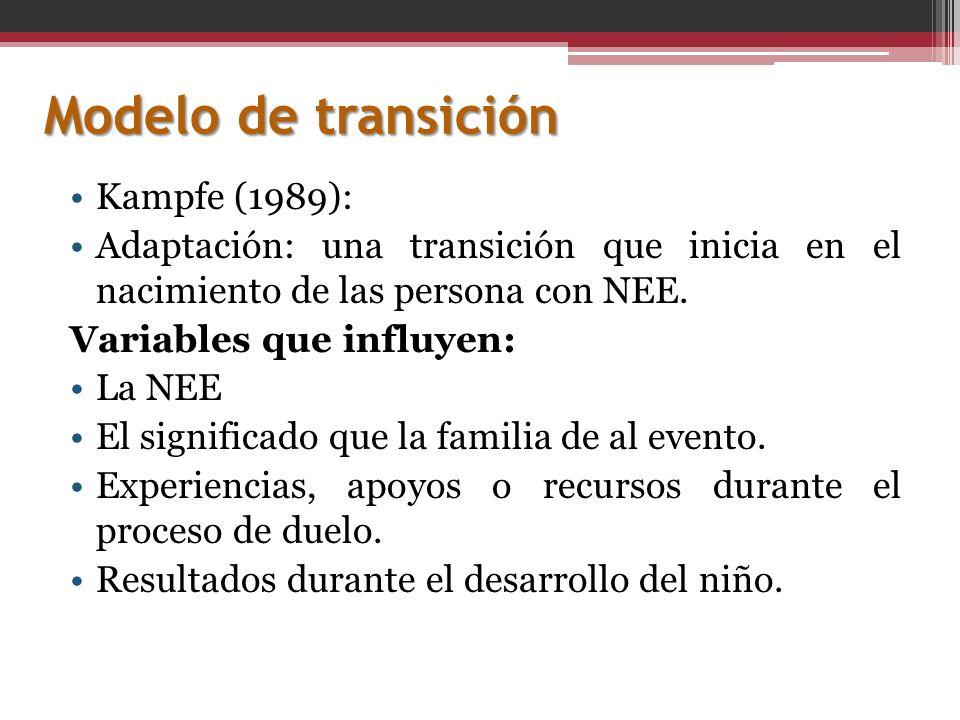Modelo de transición Kampfe (1989):